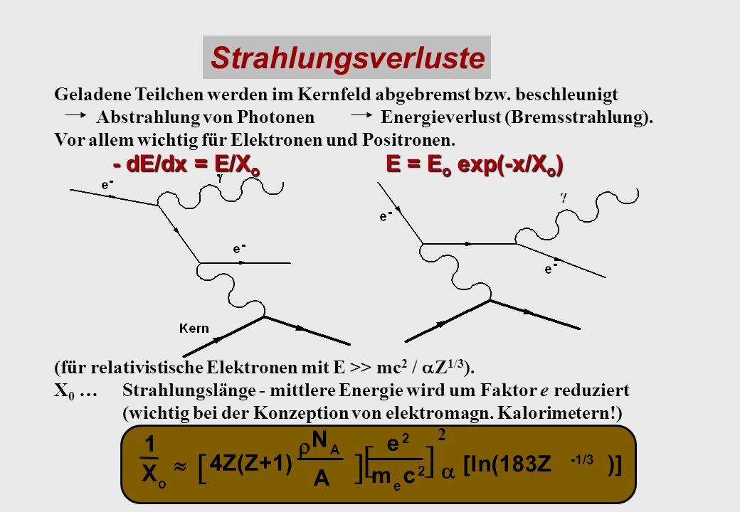 [ ] [ ] Strahlungsverluste 2 - dE/dx = E/Xo E = Eo exp(-x/Xo) 1 X »